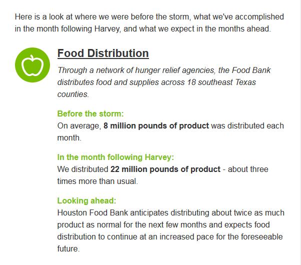 Food Bank_1